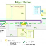 TriggerMap1