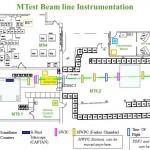 InstrumentationMap