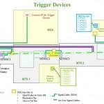 TriggerMap